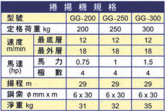 gg200.250.300specification.png