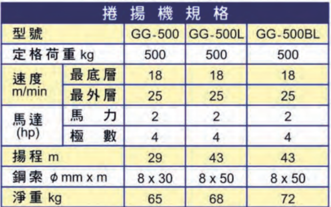 gg500.500l.500blspecification.png