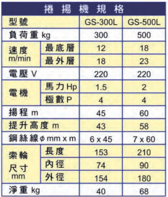 gs300l.500lspecification.png